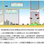 【法令】こういうのが知りたかった!!ドローン飛行に関する様々な法令の資料